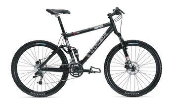Bike Charlotte